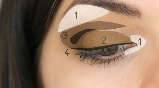 Makeup 101: Eyeshadow Basics